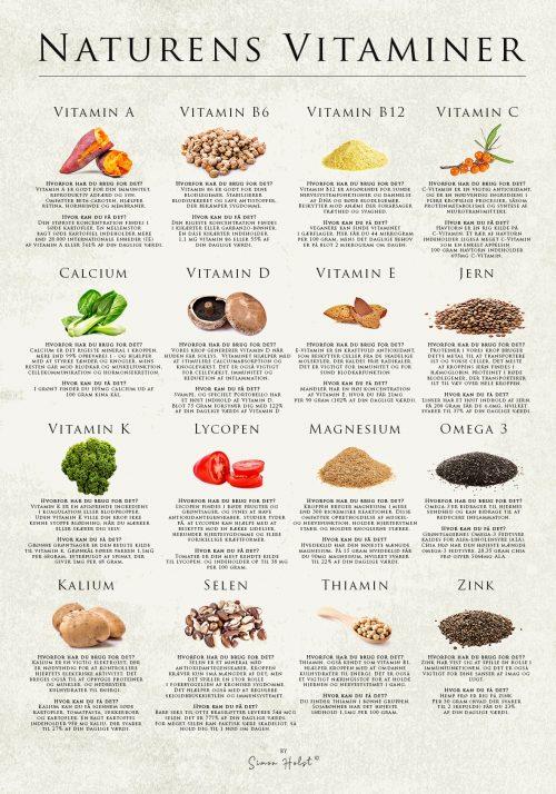 Naturens Vitaminer
