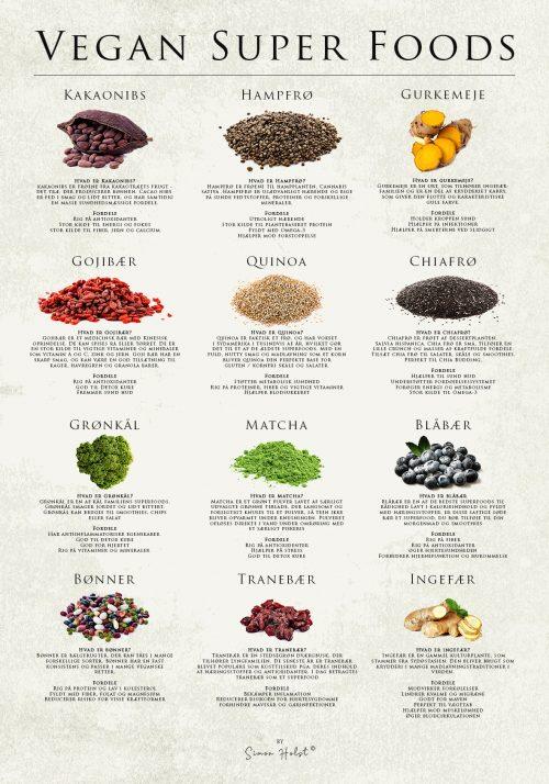 Vegan Super Foods