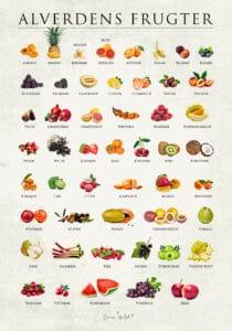 Alverdens Frugter