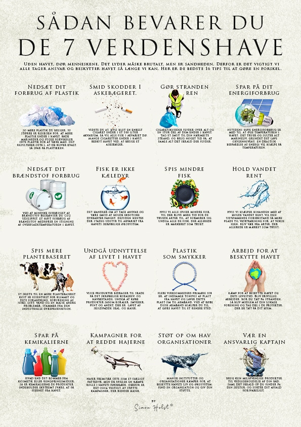 Sadan Bevarer Du De 7 Verdenshave Simon Holst
