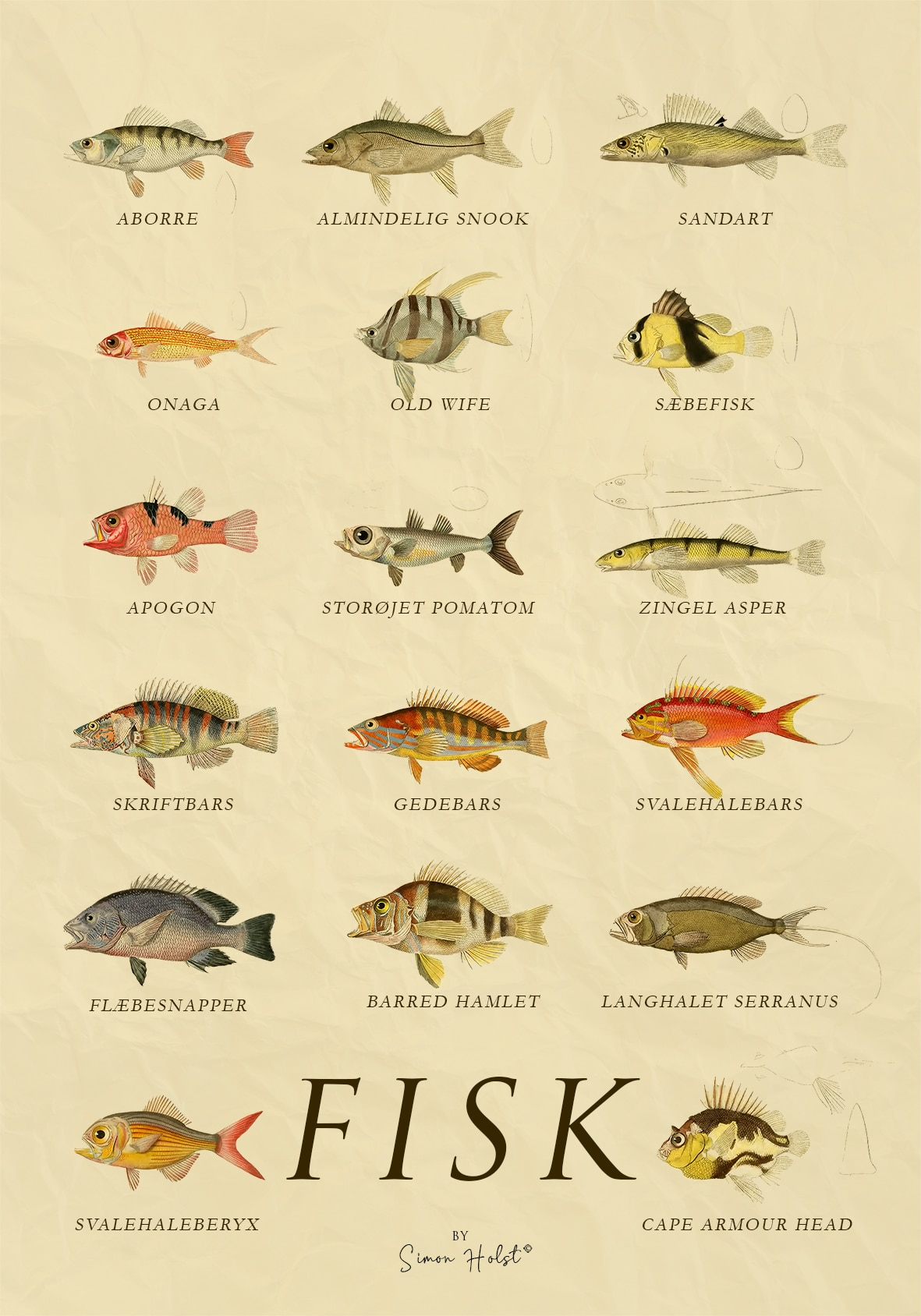 Fisk plakat