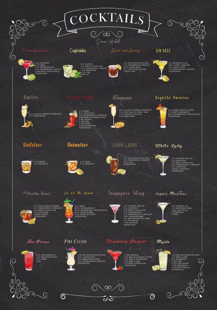 Cocktail Plakat (Sort baggrund)
