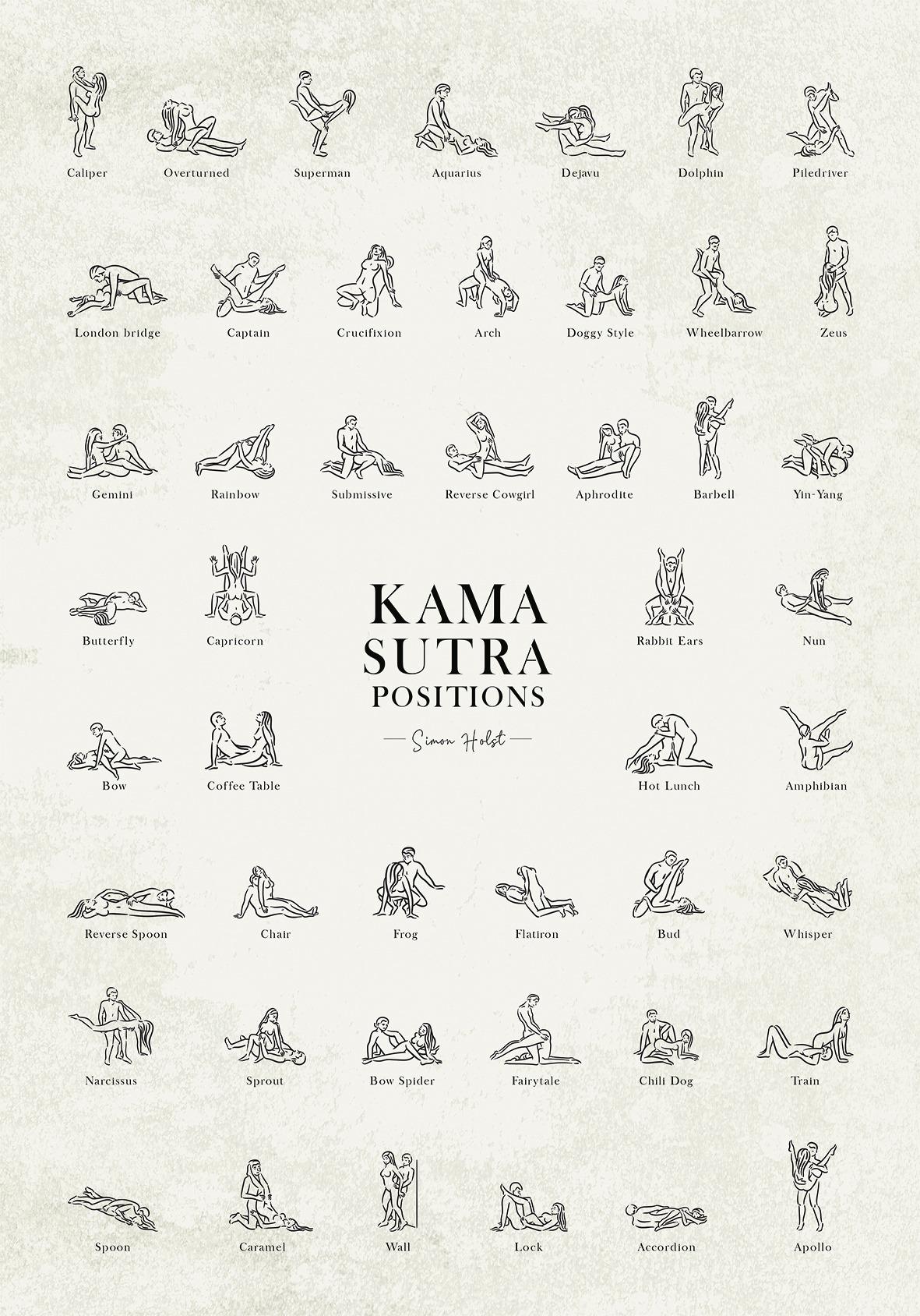 Kama-Sutra Plakat
